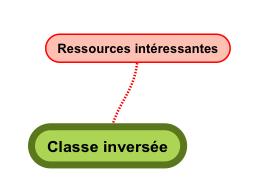Classe inversée : Un questionnement pédagogique avant tout, selon Mary BethHertz
